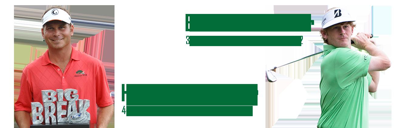 Brandt Snedker